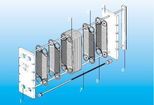 Теплообменник тип fp 14 57 funke повышение эффективности теплоснобжения и сооружения путем замены в цтп кожухотрубного теплообменник